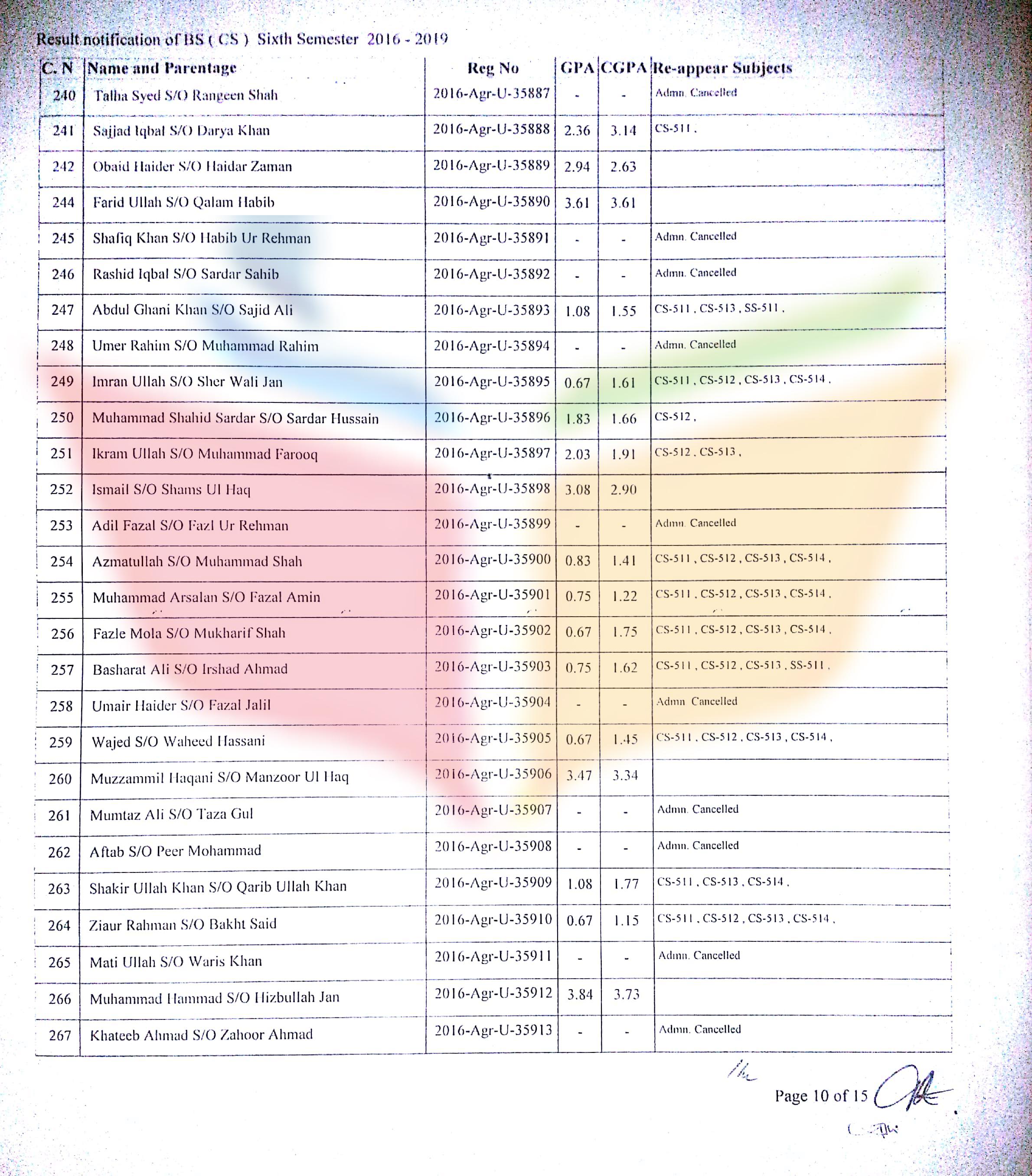 result 6th semester_10