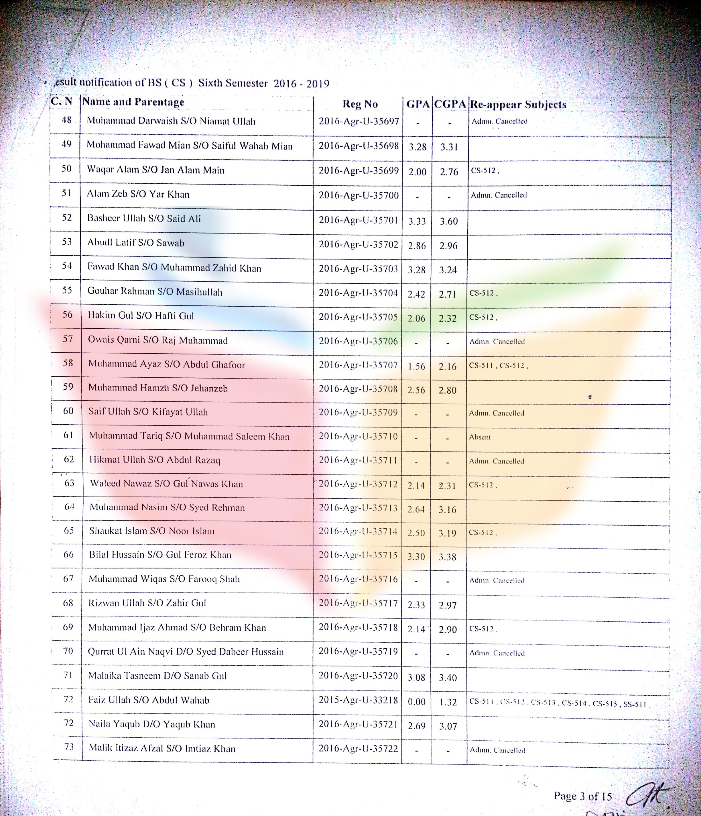 result 6th semester_3