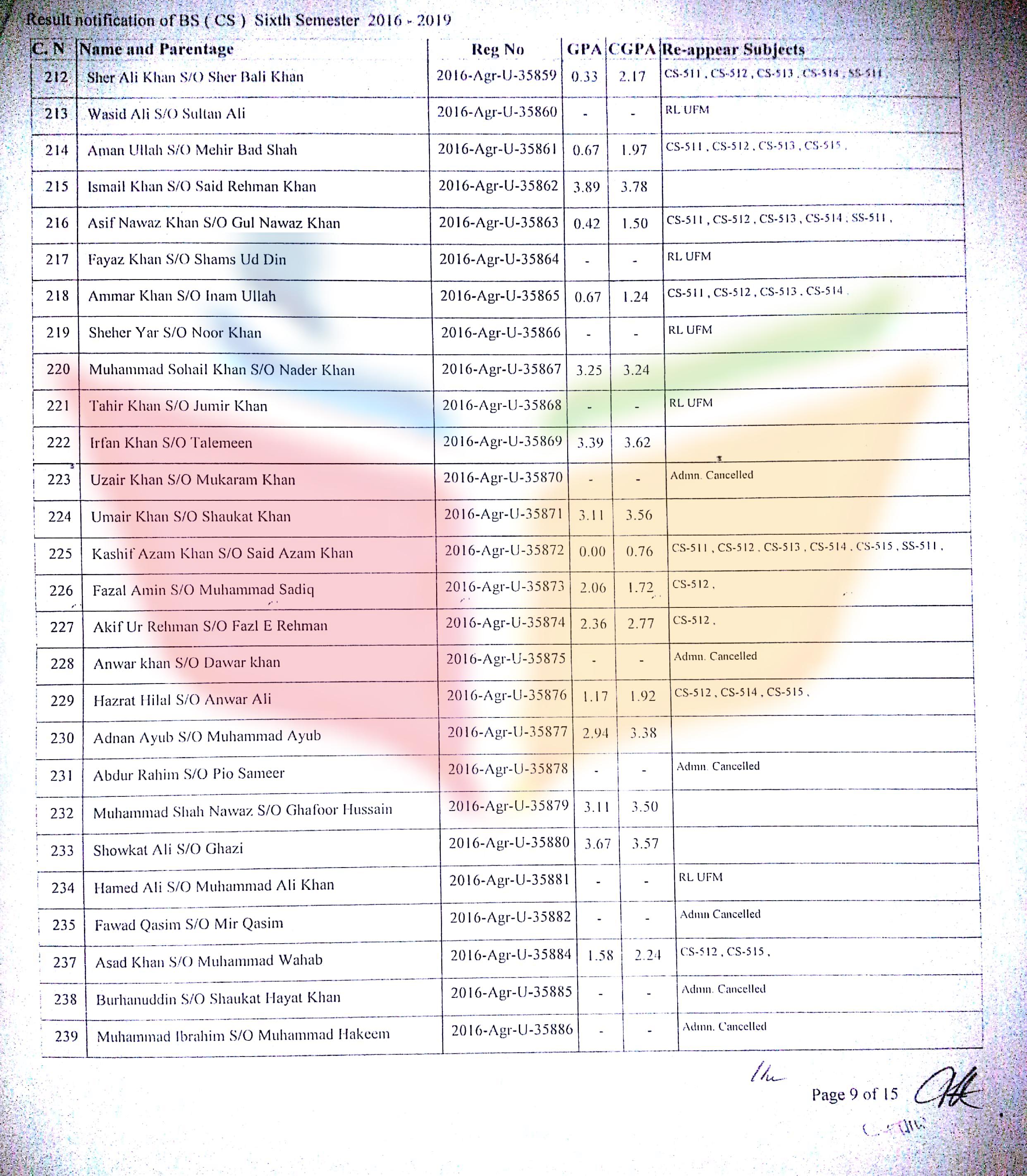 result 6th semester_9