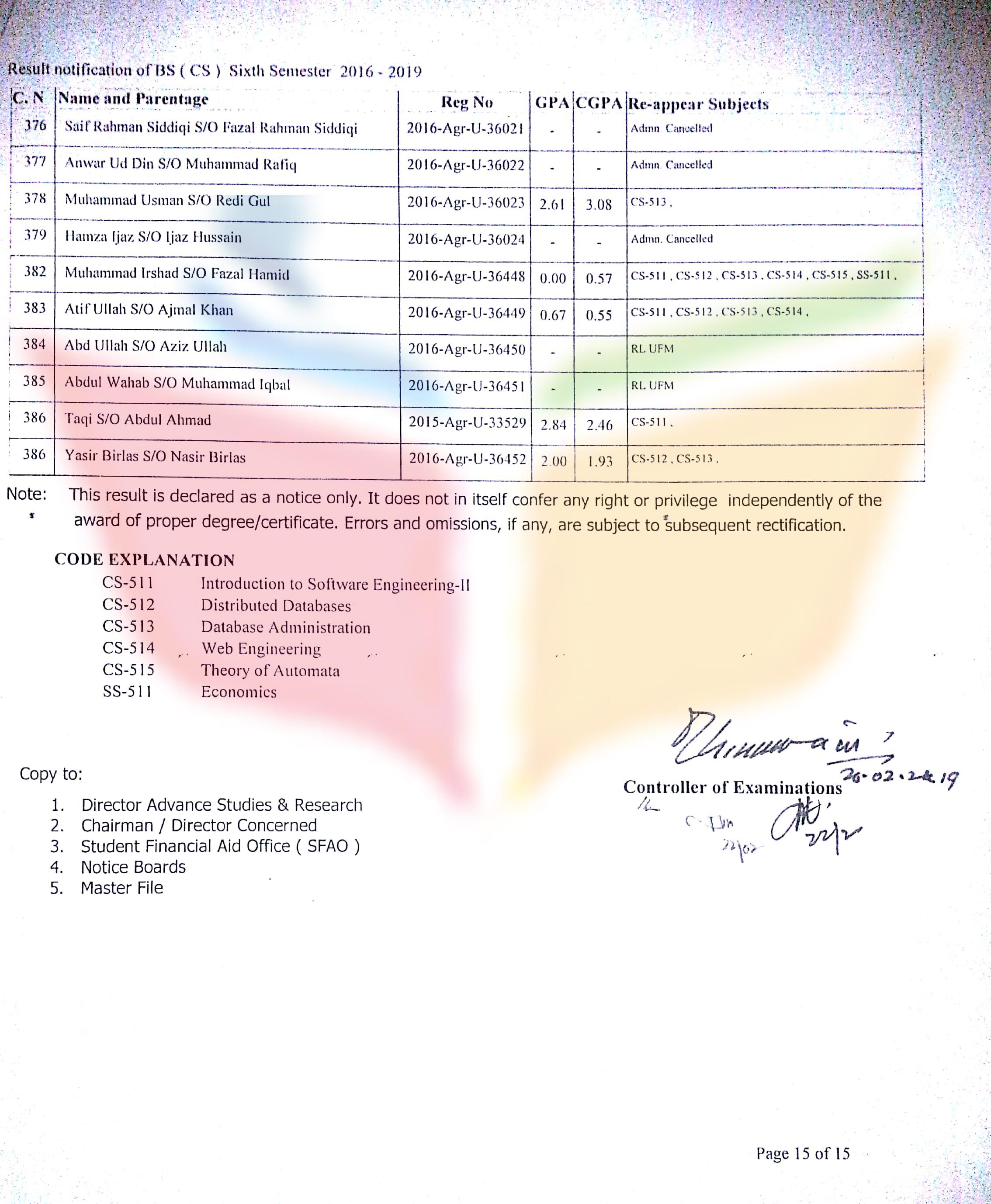 result 6th semester_15